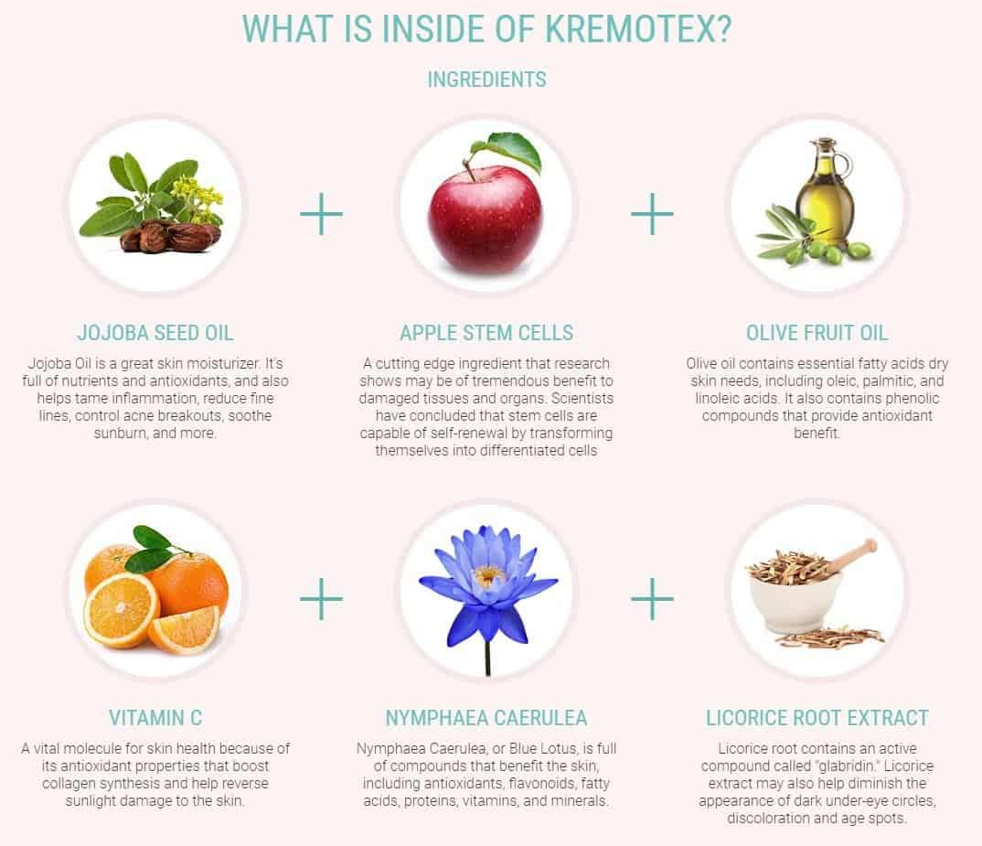 Kremotex Ingredients