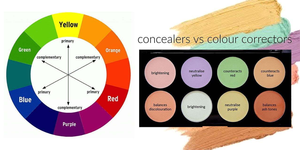 Correctors VS Concealers